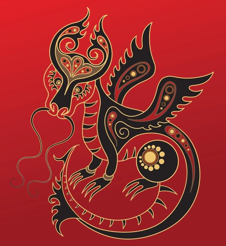 Horóscopo Chino 2020 Dragón
