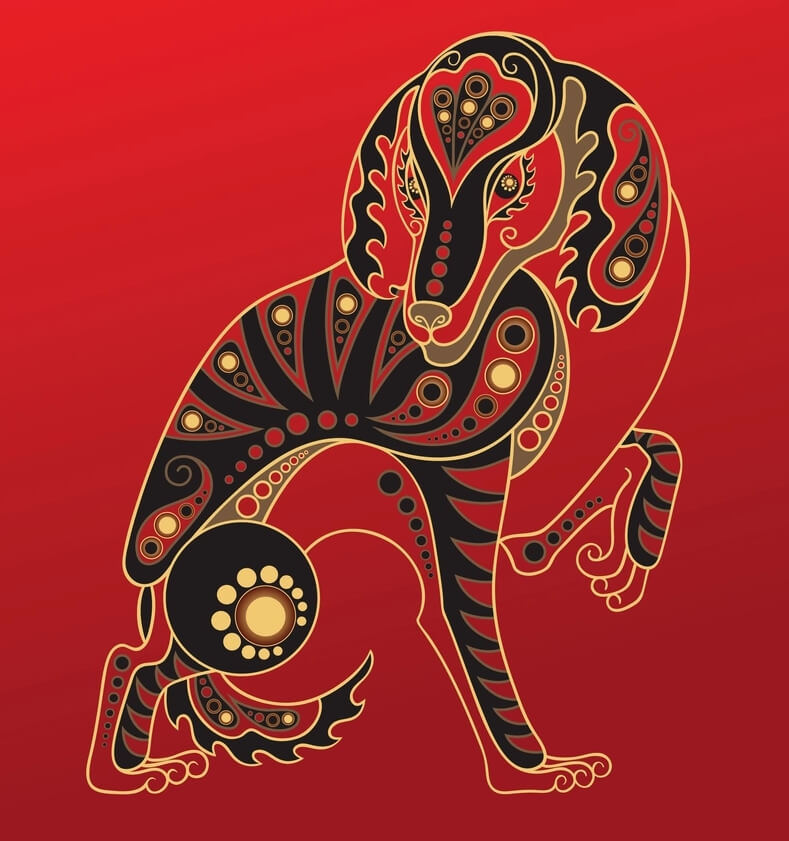 Horóscopo Chino 2020 Perro