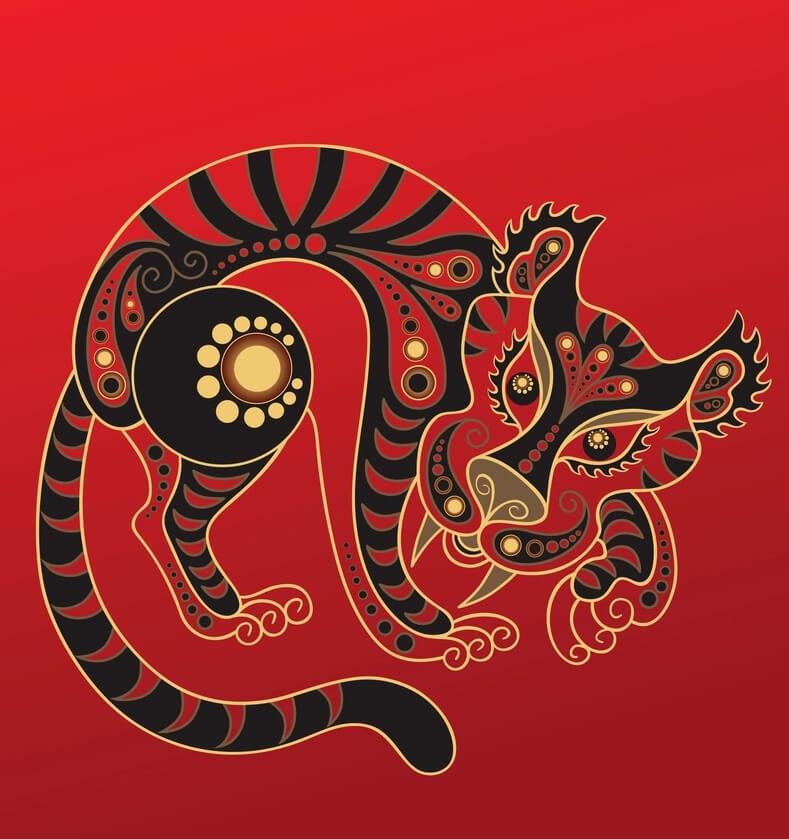 Horóscopo Chino 2020 Tigre